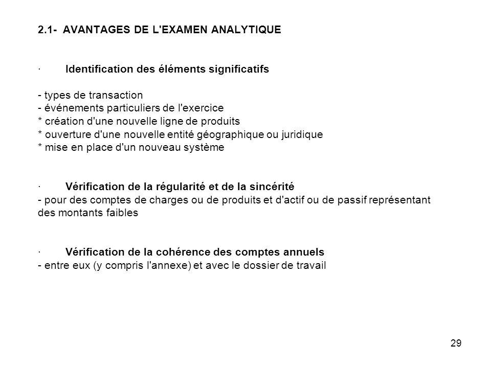 2.1- AVANTAGES DE L EXAMEN ANALYTIQUE · Identification des éléments significatifs - types de transaction - événements particuliers de l exercice * création d une nouvelle ligne de produits * ouverture d une nouvelle entité géographique ou juridique * mise en place d un nouveau système · Vérification de la régularité et de la sincérité - pour des comptes de charges ou de produits et d actif ou de passif représentant des montants faibles · Vérification de la cohérence des comptes annuels - entre eux (y compris l annexe) et avec le dossier de travail