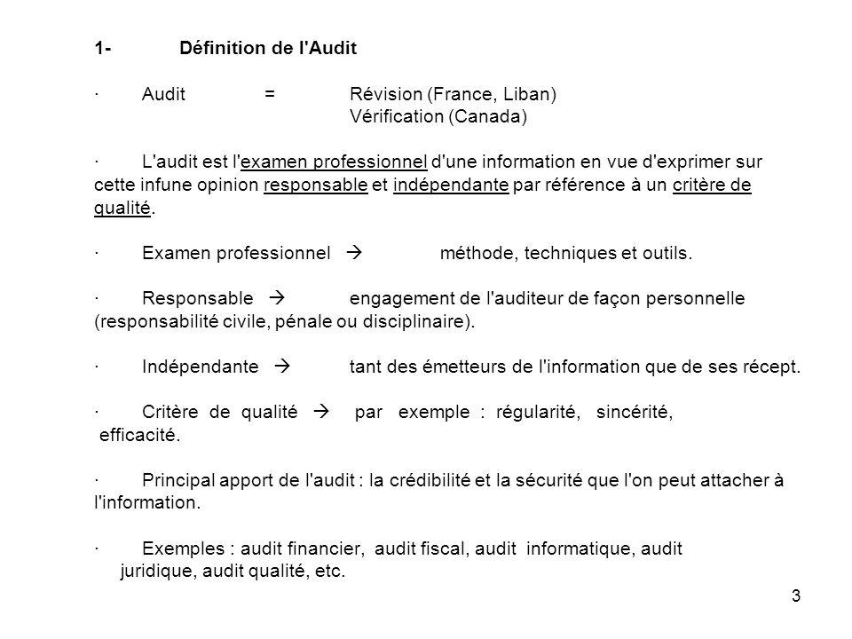 1-. Définition de l Audit · Audit. =. Révision (France, Liban)