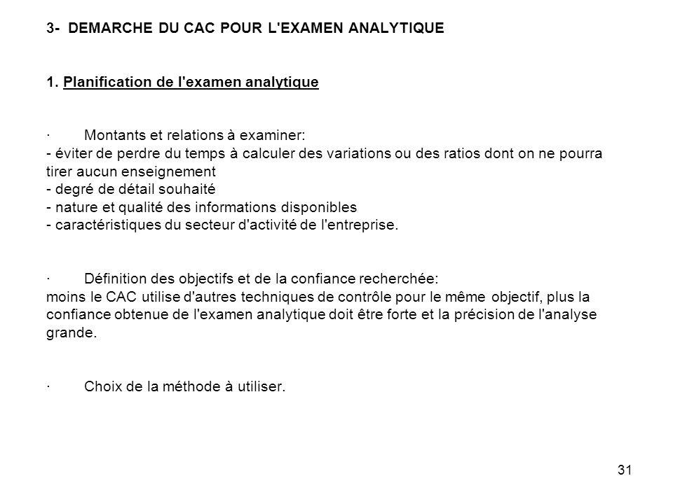 3- DEMARCHE DU CAC POUR L EXAMEN ANALYTIQUE 1