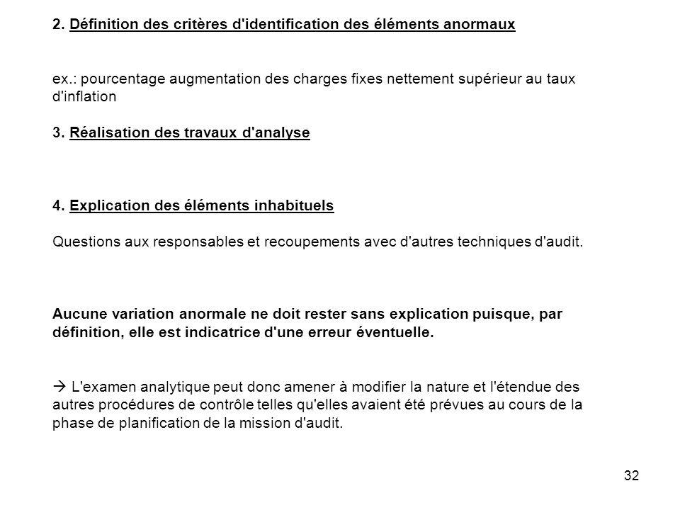 2. Définition des critères d identification des éléments anormaux ex