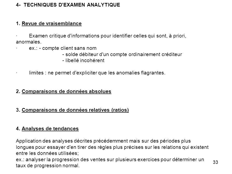 4- TECHNIQUES D EXAMEN ANALYTIQUE 1
