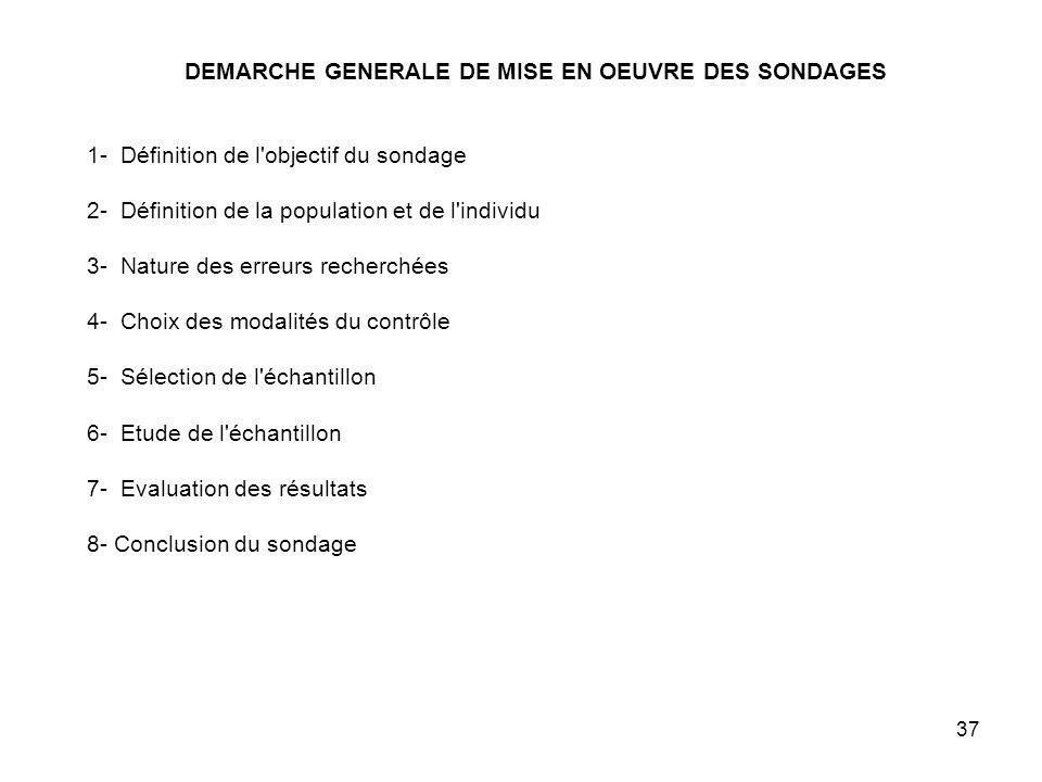 DEMARCHE GENERALE DE MISE EN OEUVRE DES SONDAGES 1- Définition de l objectif du sondage 2- Définition de la population et de l individu 3- Nature des erreurs recherchées 4- Choix des modalités du contrôle 5- Sélection de l échantillon 6- Etude de l échantillon 7- Evaluation des résultats 8- Conclusion du sondage