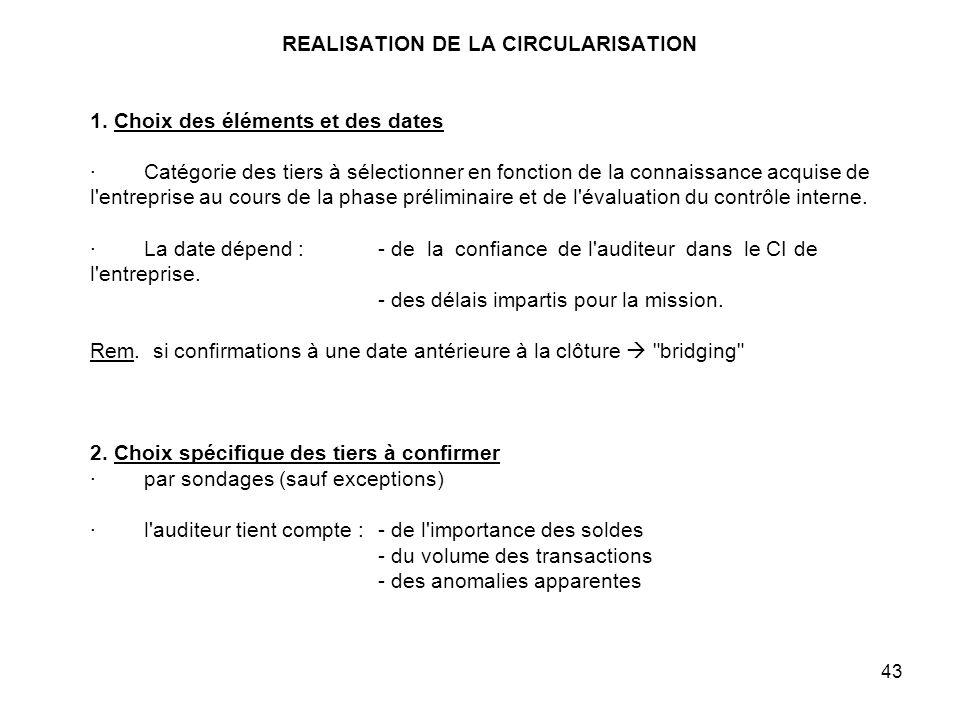 REALISATION DE LA CIRCULARISATION 1