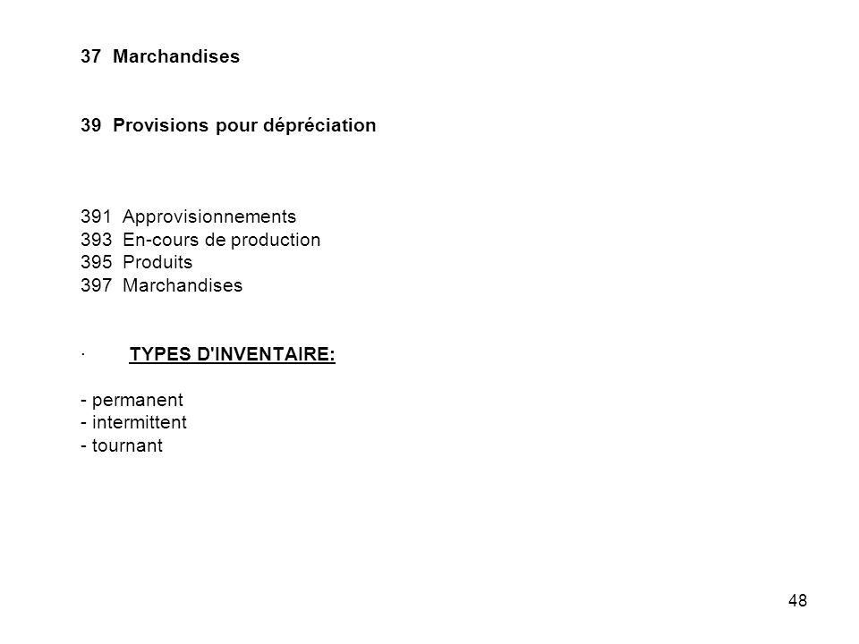 37 Marchandises 39 Provisions pour dépréciation 391 Approvisionnements 393 En-cours de production 395 Produits 397 Marchandises · TYPES D INVENTAIRE: - permanent - intermittent - tournant