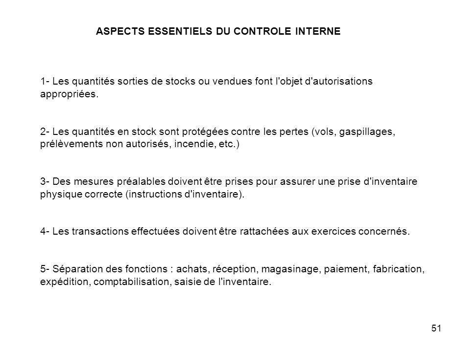 ASPECTS ESSENTIELS DU CONTROLE INTERNE 1- Les quantités sorties de stocks ou vendues font l objet d autorisations appropriées.