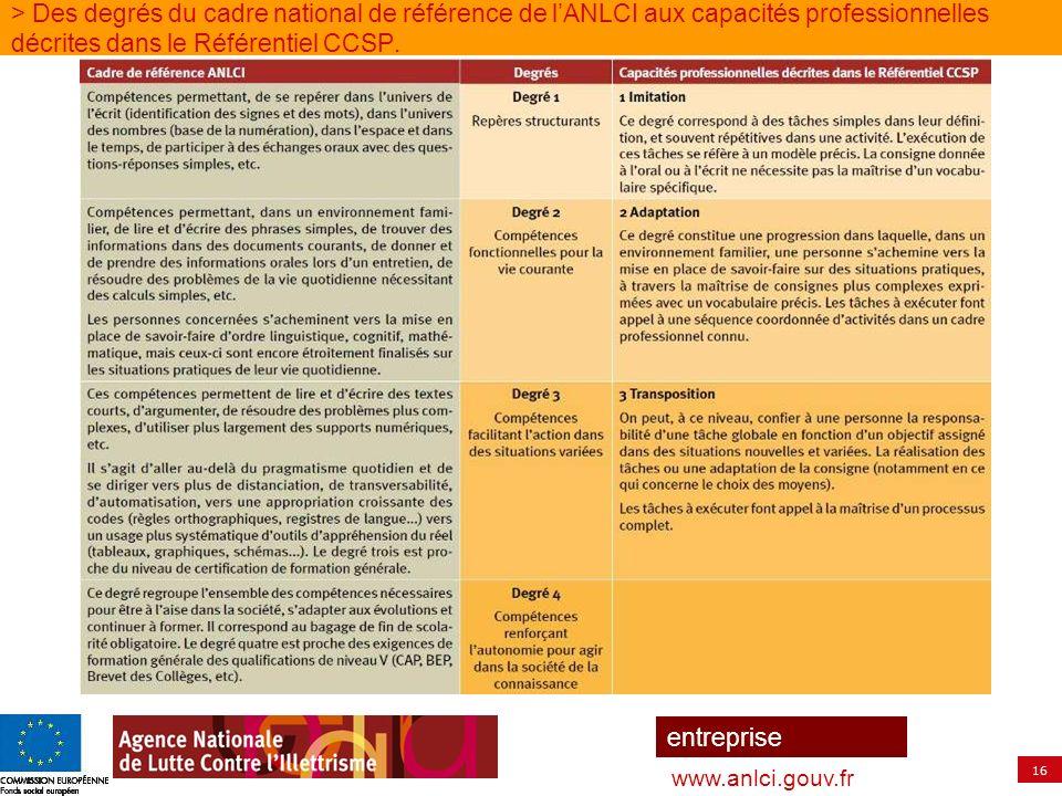 > Des degrés du cadre national de référence de l'ANLCI aux capacités professionnelles décrites dans le Référentiel CCSP.