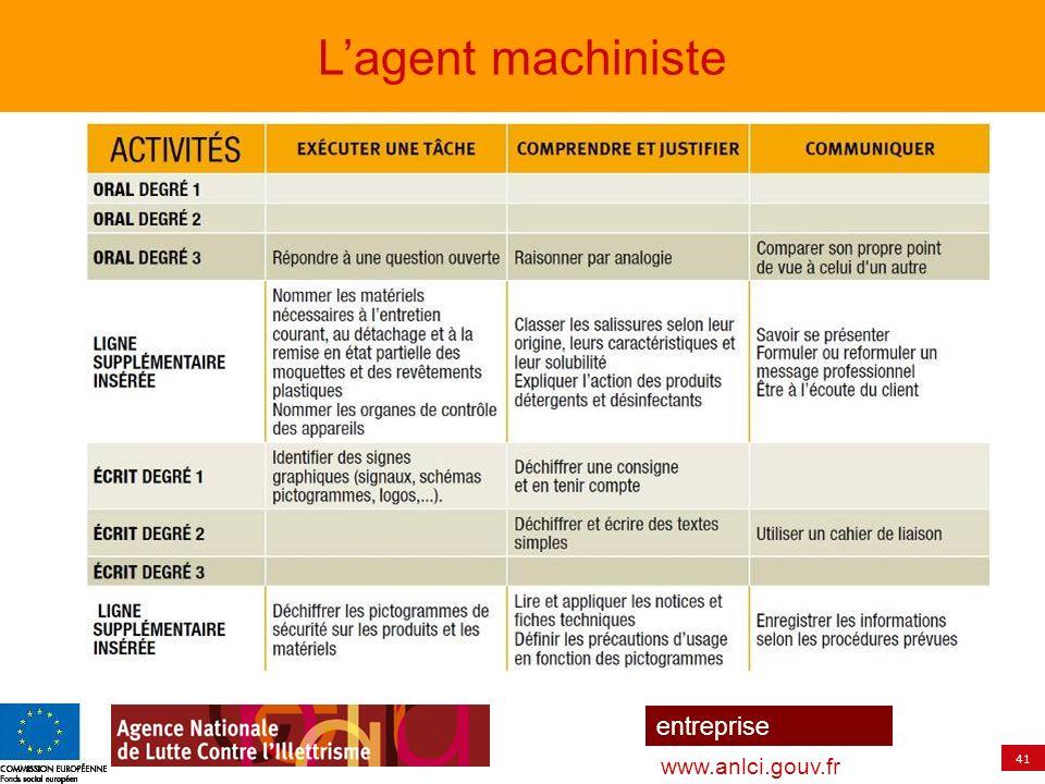 L'agent machiniste www.anlci.gouv.fr