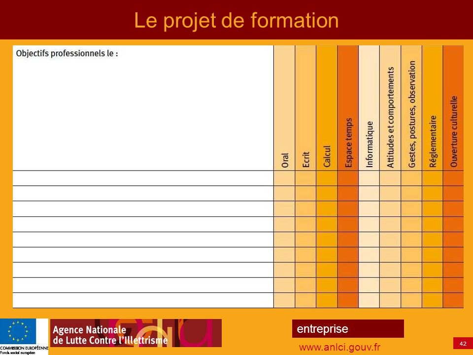 Le projet de formation www.anlci.gouv.fr