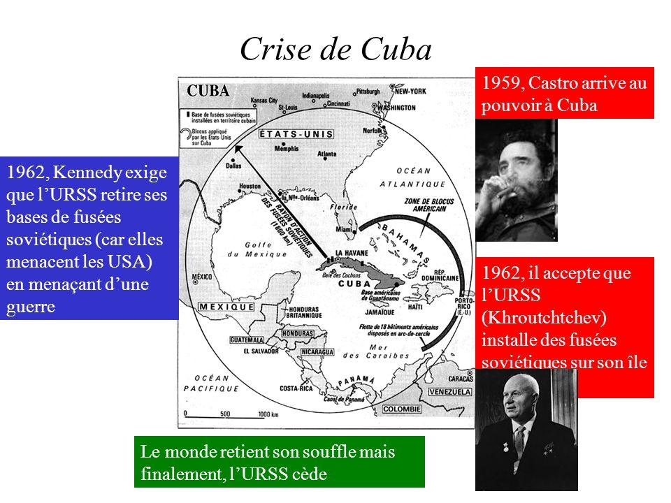 Crise de Cuba 1959, Castro arrive au pouvoir à Cuba