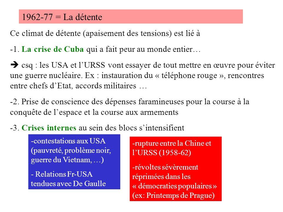 1962-77 = La détente Ce climat de détente (apaisement des tensions) est lié à. 1. La crise de Cuba qui a fait peur au monde entier…