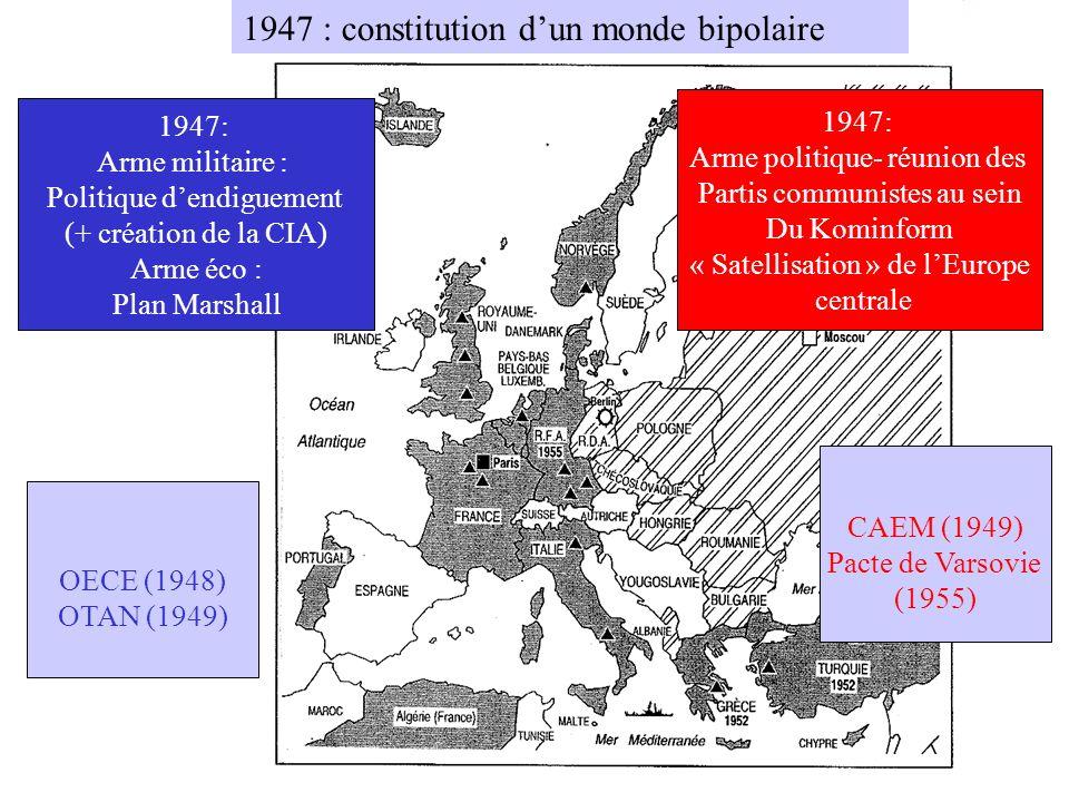 1947 : constitution d'un monde bipolaire