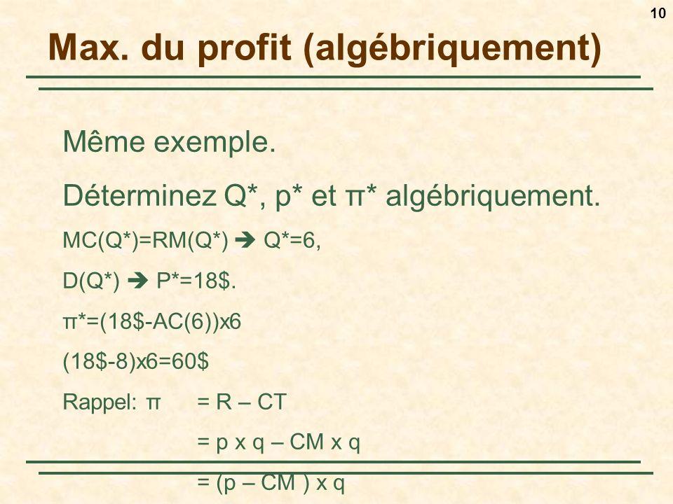 Max. du profit (algébriquement)