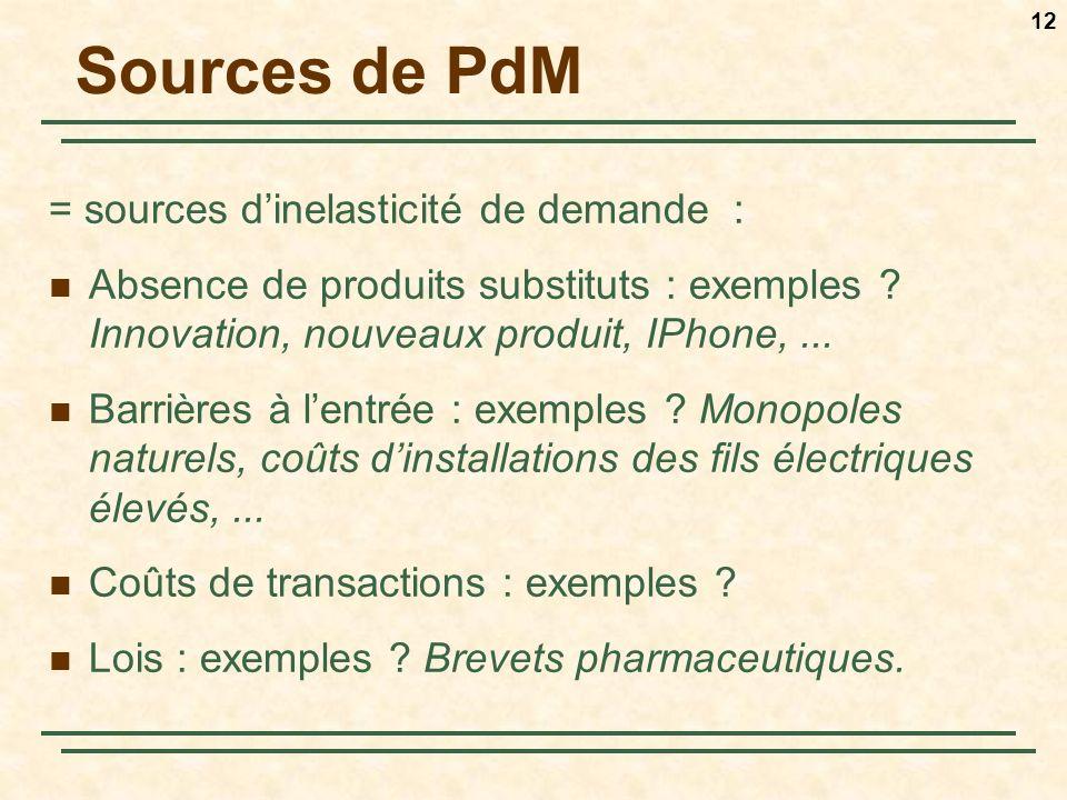 Sources de PdM = sources d'inelasticité de demande :