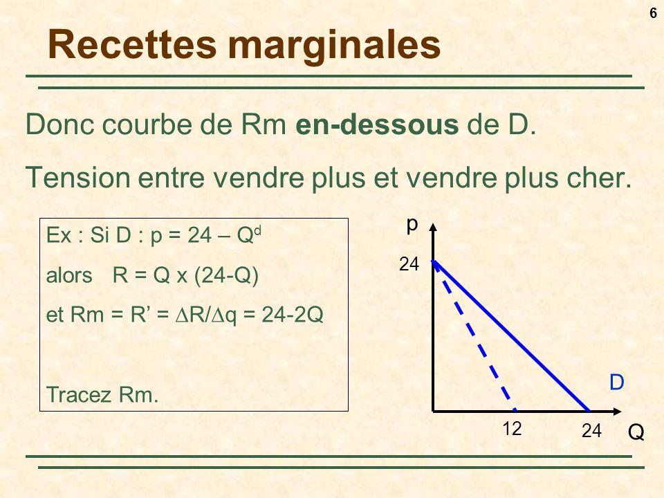 Recettes marginales Donc courbe de Rm en-dessous de D.