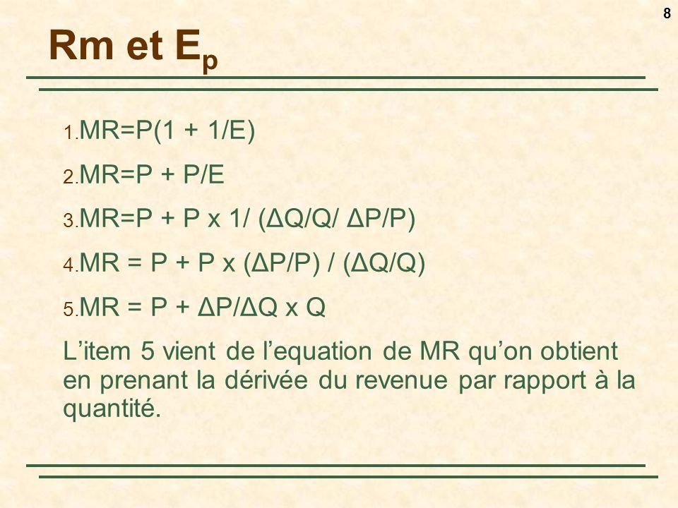 Rm et Ep MR=P(1 + 1/E) MR=P + P/E MR=P + P x 1/ (ΔQ/Q/ ΔP/P)