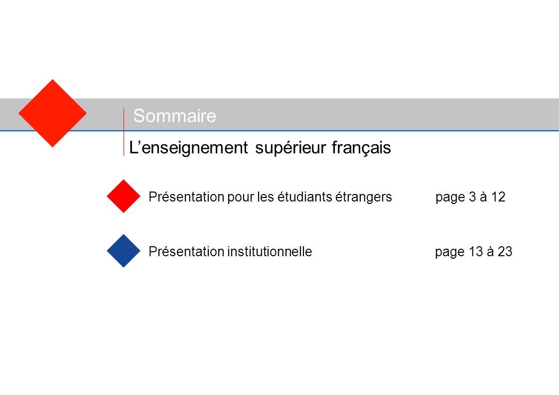 Sommaire L'enseignement supérieur français