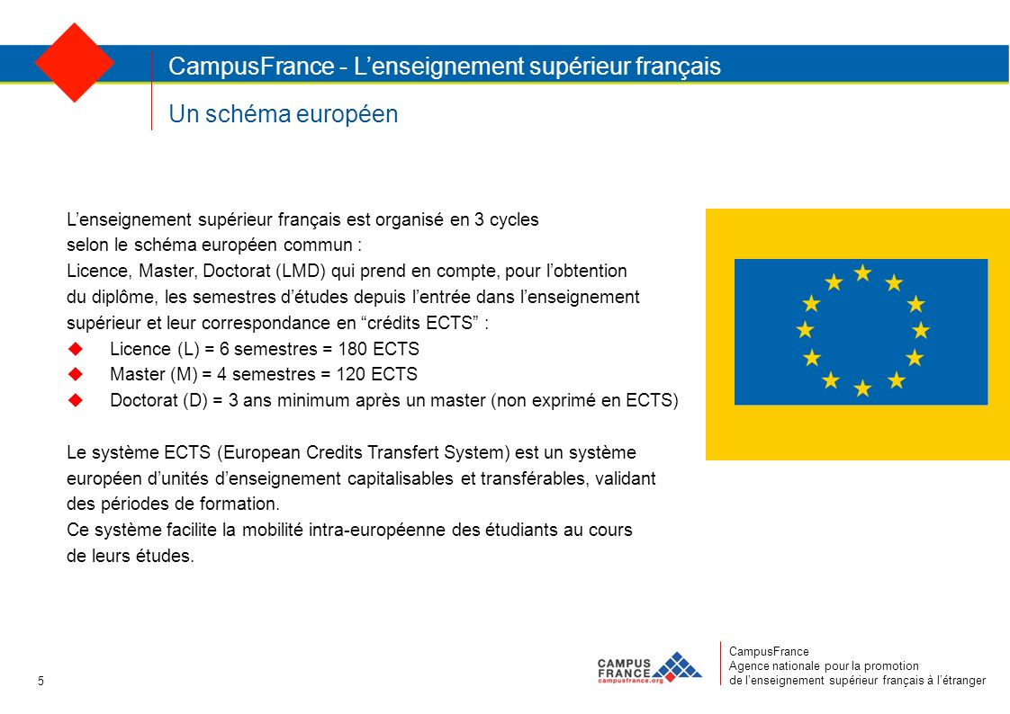 CampusFrance - L'enseignement supérieur français