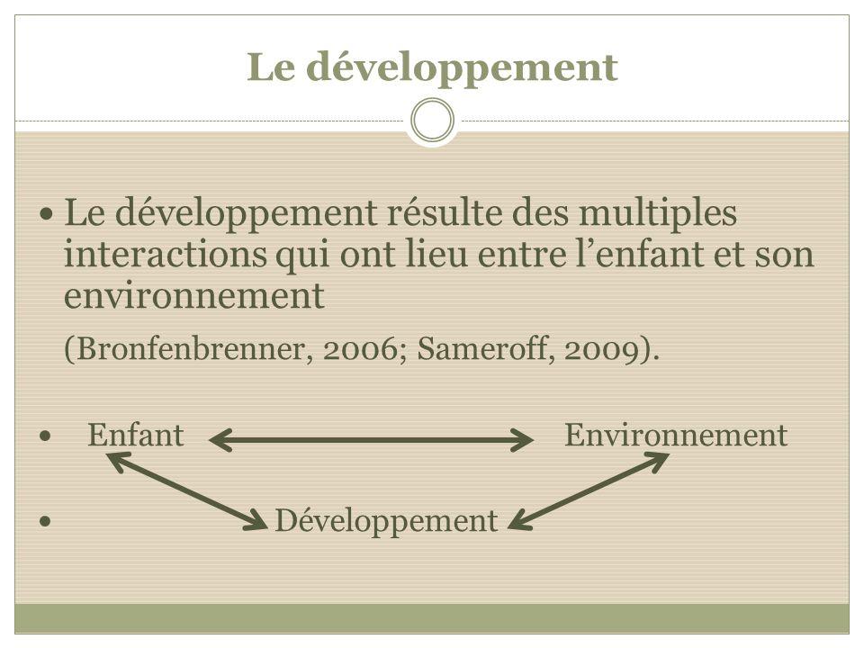 Le développement Le développement résulte des multiples interactions qui ont lieu entre l'enfant et son environnement.