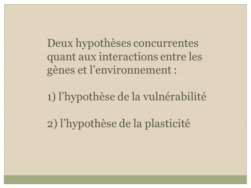 Deux hypothèses concurrentes quant aux interactions entre les gènes et l'environnement :