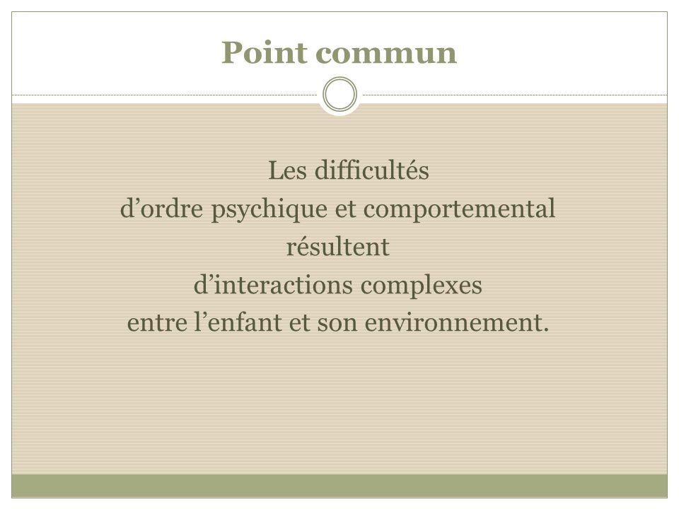 Point commun d'ordre psychique et comportemental résultent