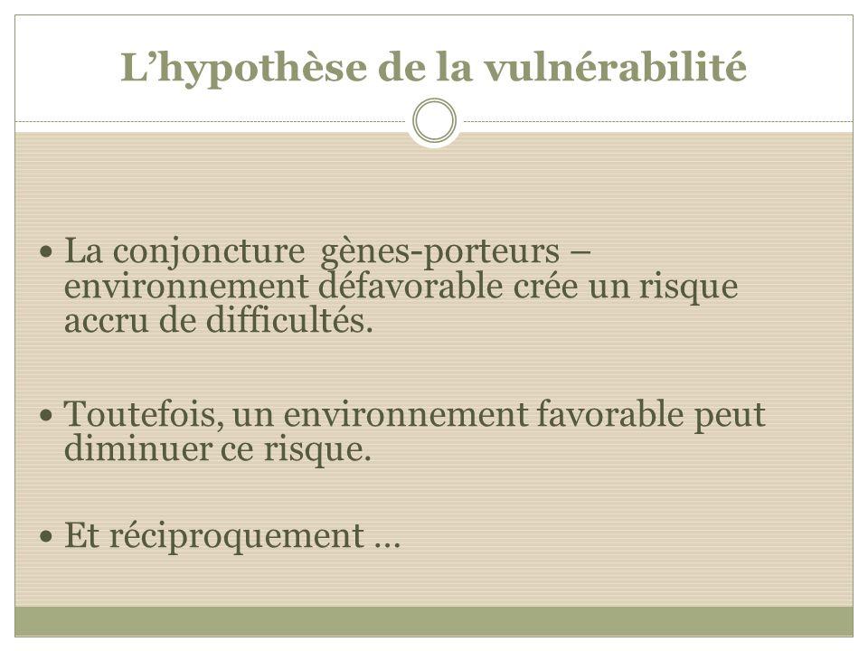 L'hypothèse de la vulnérabilité