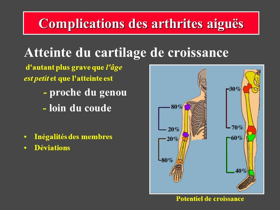 Complications des arthrites aiguës