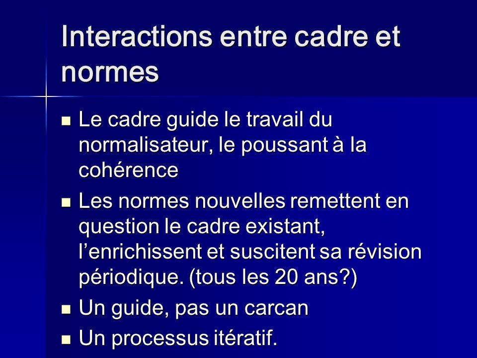 Interactions entre cadre et normes