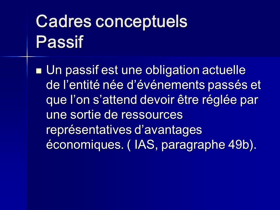 Cadres conceptuels Passif