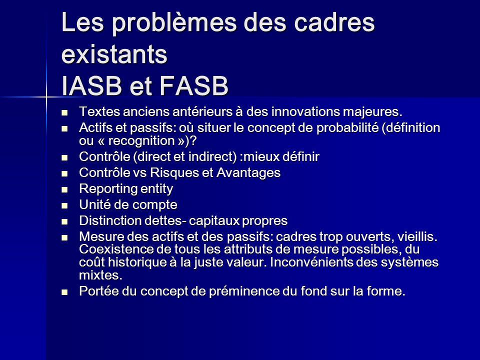 Les problèmes des cadres existants IASB et FASB