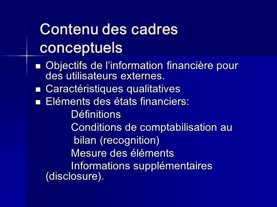 Contenu des cadres conceptuels