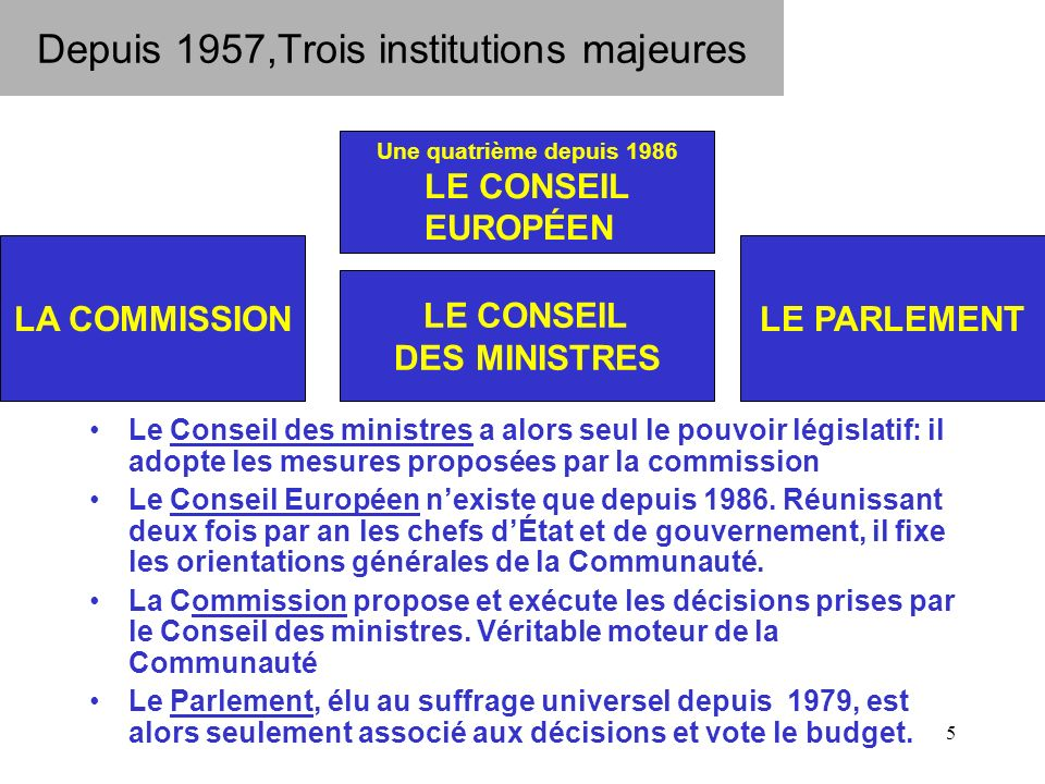 Depuis 1957,Trois institutions majeures