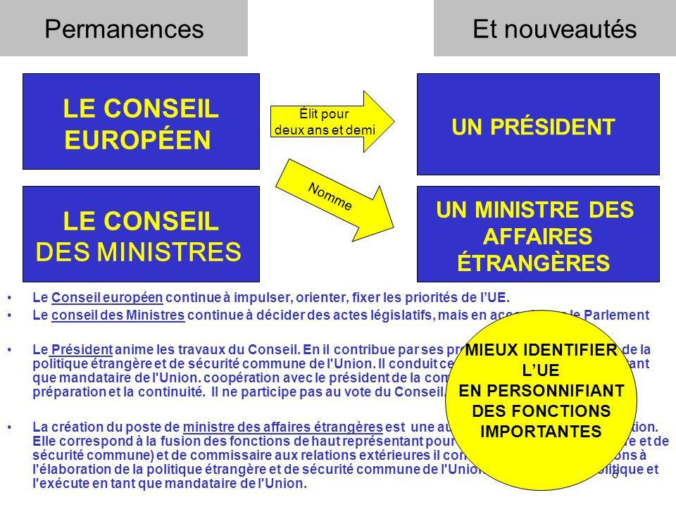 Permanences Et nouveautés LE CONSEIL EUROPÉEN LE CONSEIL DES MINISTRES