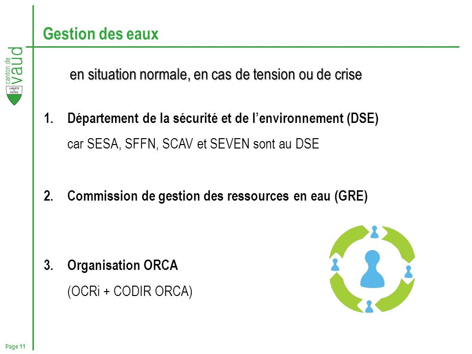 Gestion des eaux en situation normale, en cas de tension ou de crise