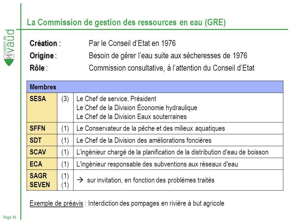 La Commission de gestion des ressources en eau (GRE)