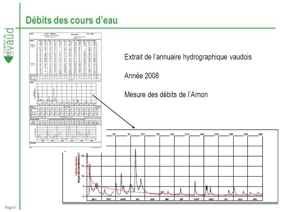 Débits des cours d'eau Extrait de l'annuaire hydrographique vaudois