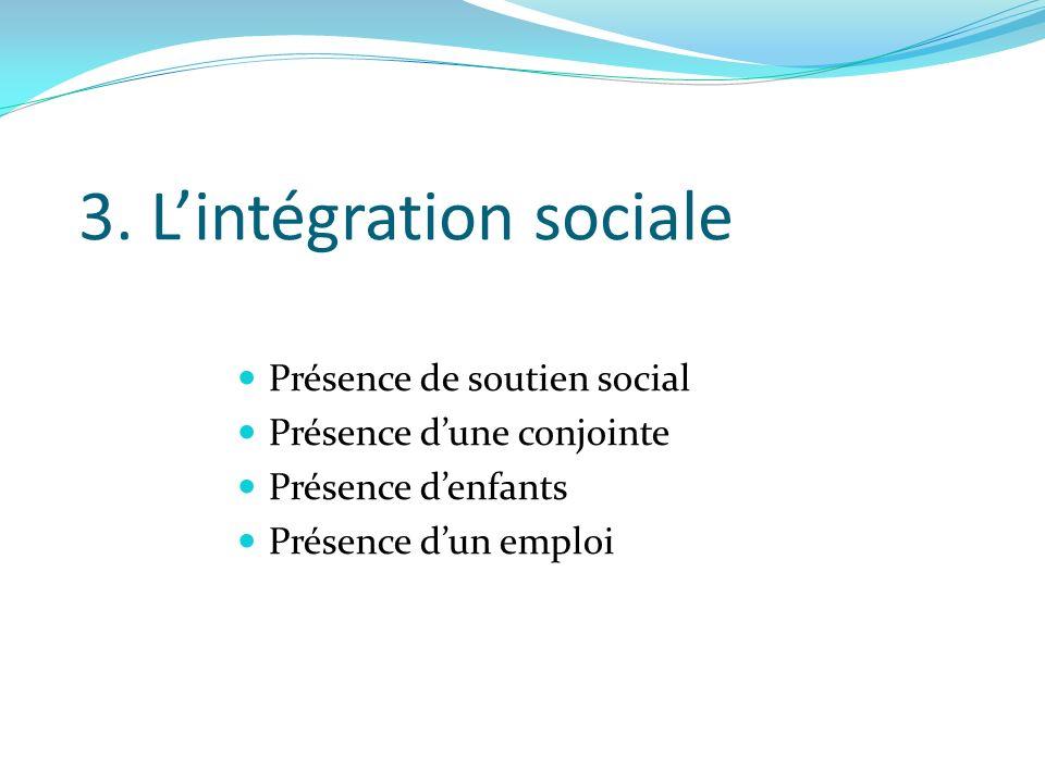 3. L'intégration sociale