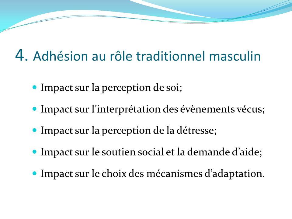4. Adhésion au rôle traditionnel masculin