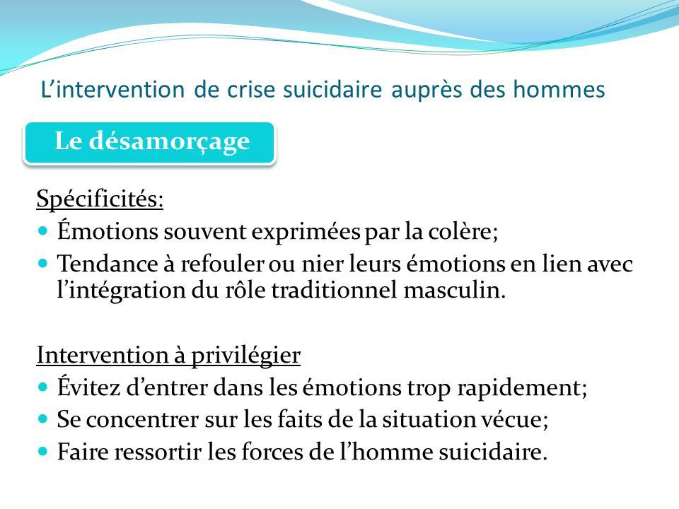 L'intervention de crise suicidaire auprès des hommes