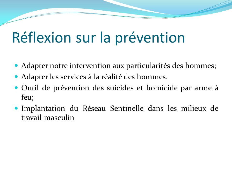 Réflexion sur la prévention