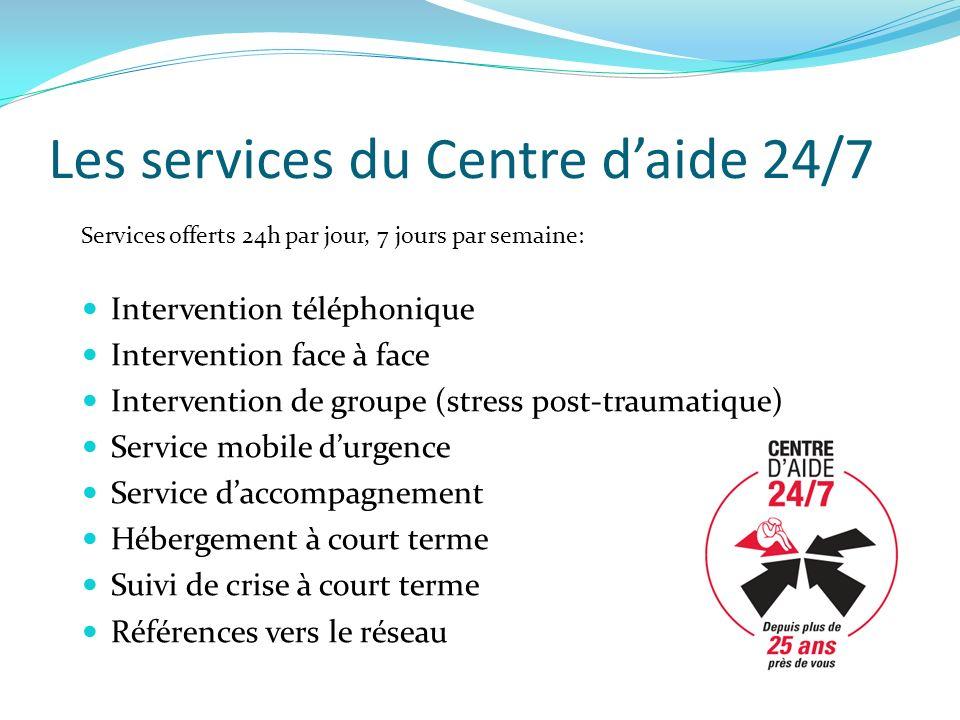 Les services du Centre d'aide 24/7