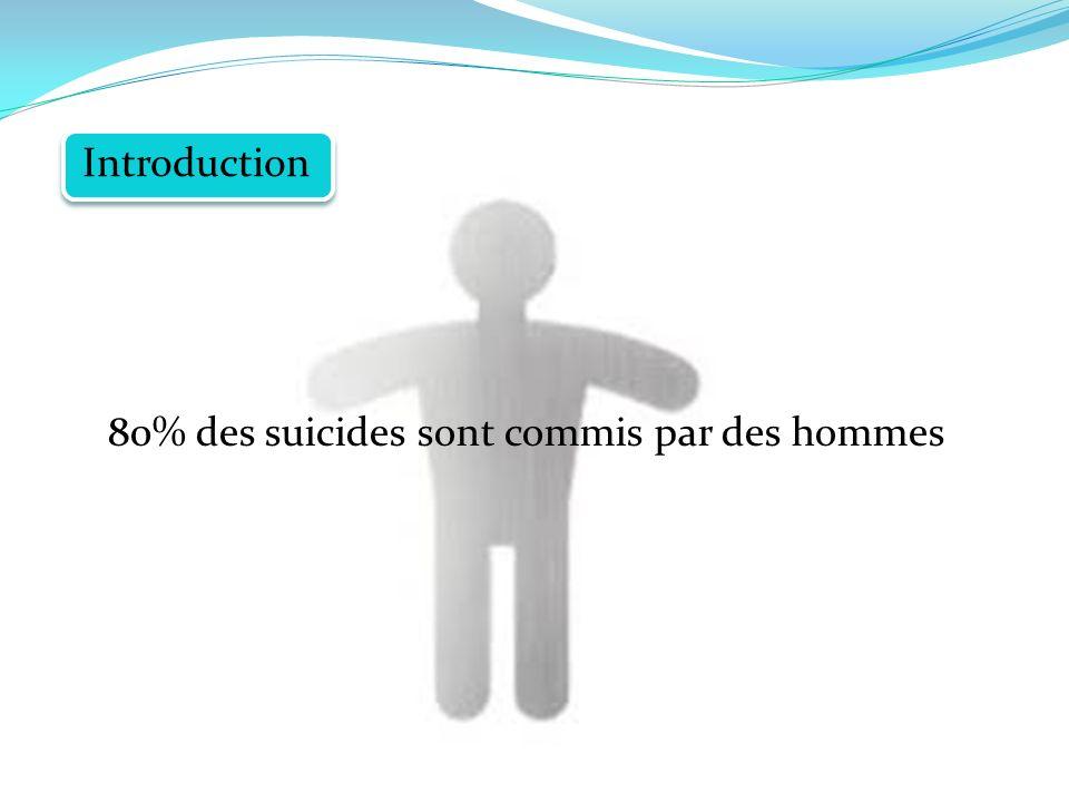 Introduction 80% des suicides sont commis par des hommes