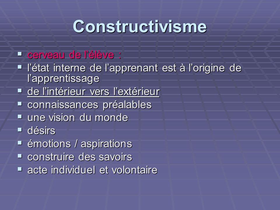 Constructivisme cerveau de l'élève :