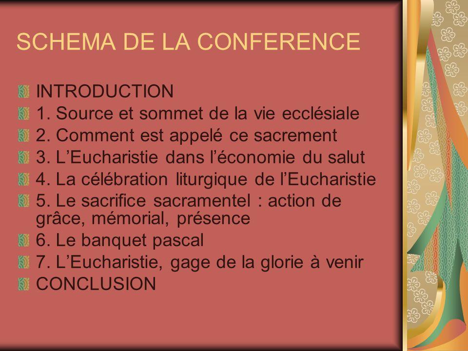 SCHEMA DE LA CONFERENCE