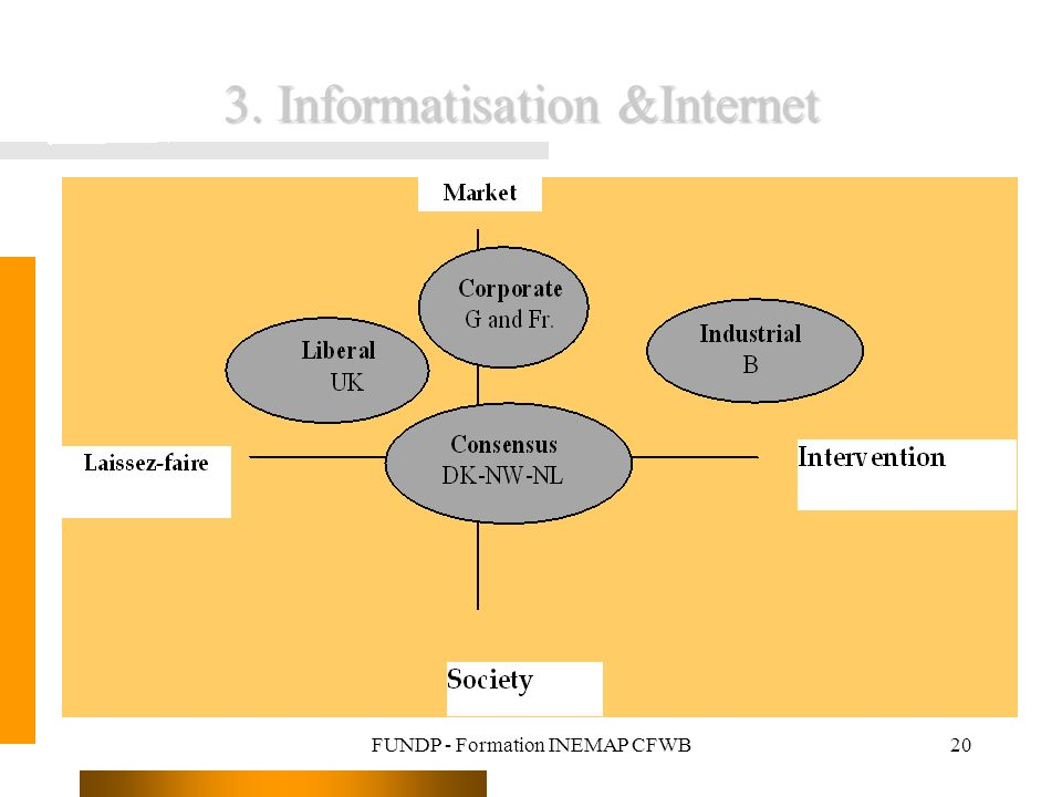3. Informatisation &Internet