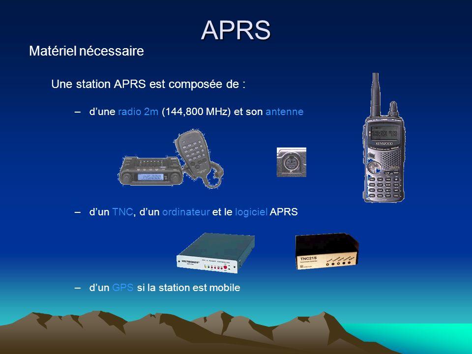 APRS Matériel nécessaire Une station APRS est composée de :