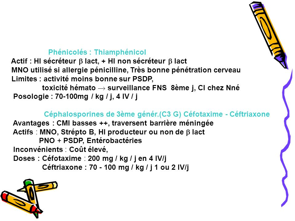 Phénicolés : Thiamphénicol