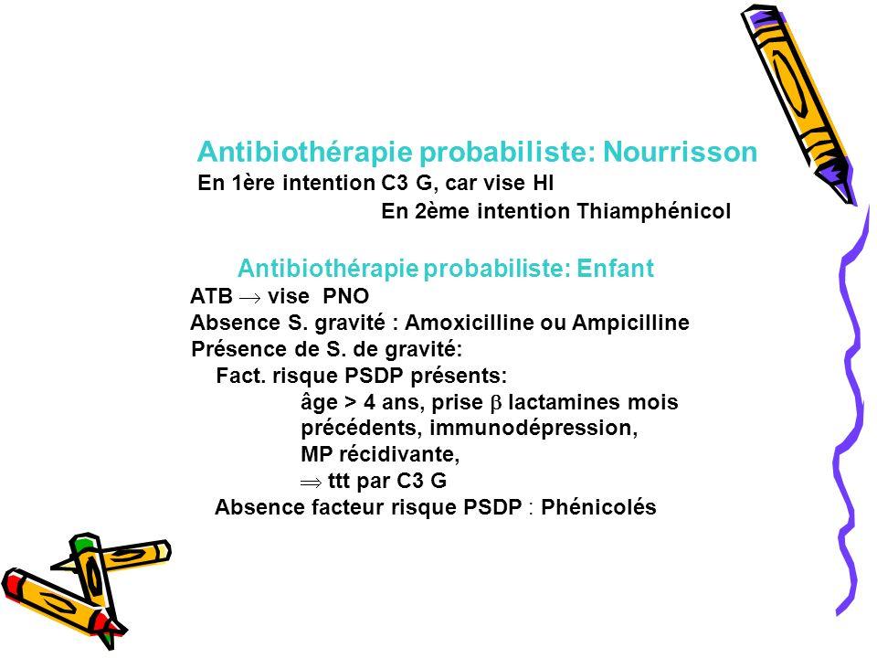 En 2ème intention Thiamphénicol Antibiothérapie probabiliste: Enfant