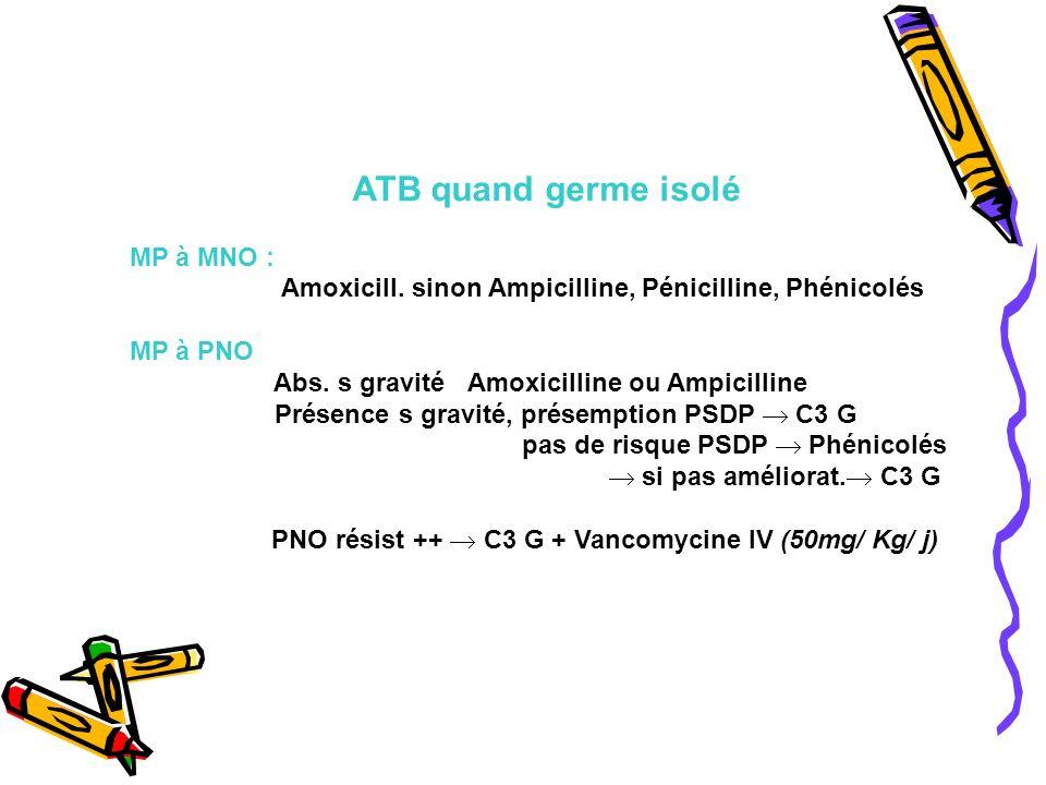 PNO résist ++  C3 G + Vancomycine IV (50mg/ Kg/ j)