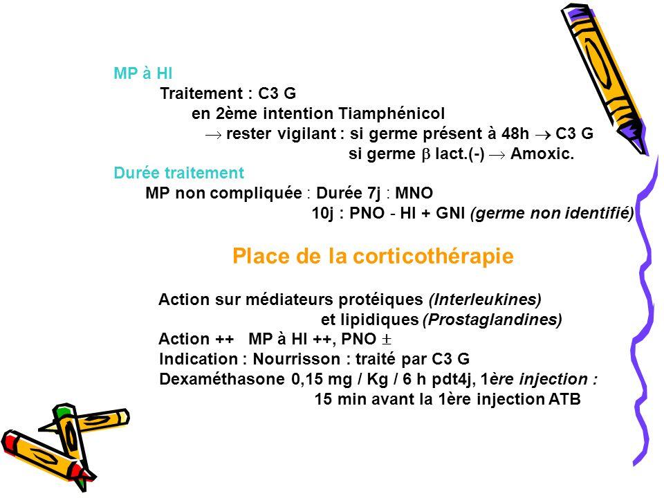 Place de la corticothérapie 15 min avant la 1ère injection ATB
