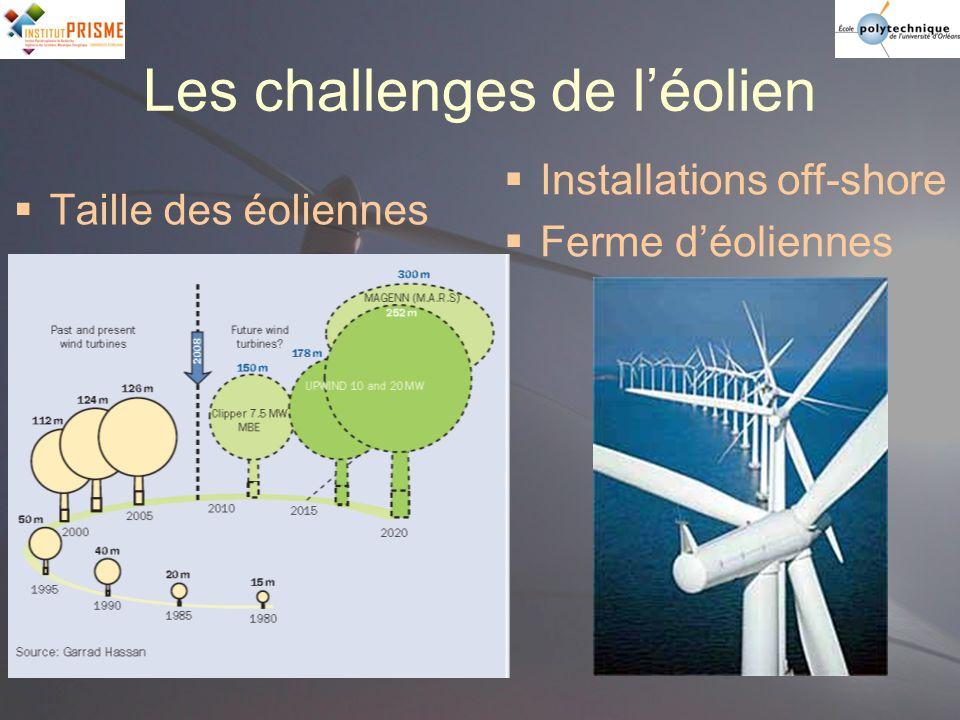 Les challenges de l'éolien